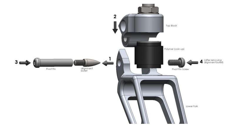 caster-fork-3.jpg